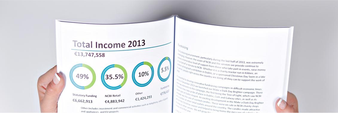 business brochures dublin